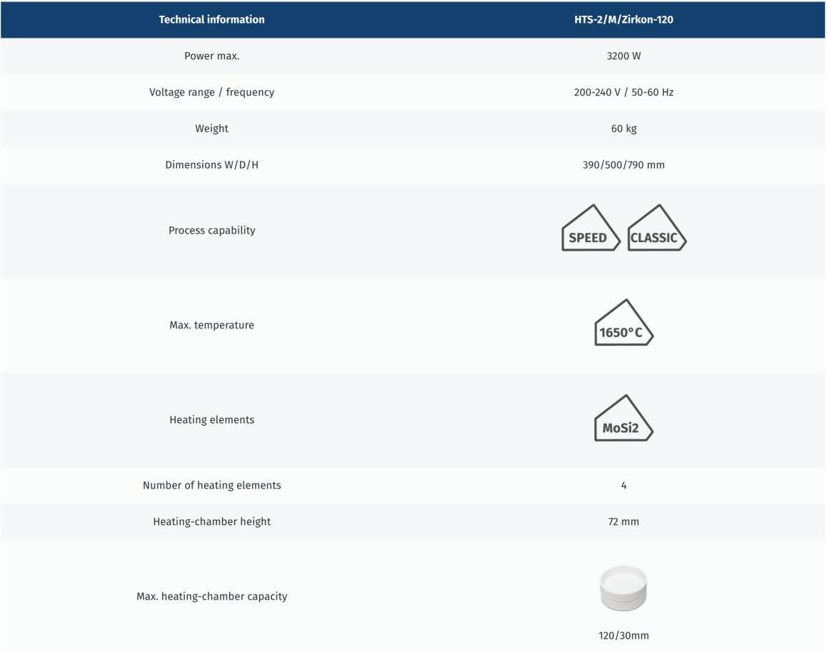 Date tehnice cuptor sinterizare rapida Mihm-Vogt HTS-2/M/Zirkon-120